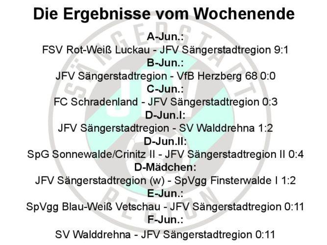 Ergebnisse der Spiele des JFV Sängerstadtregion vom 05. – 06.09.2020