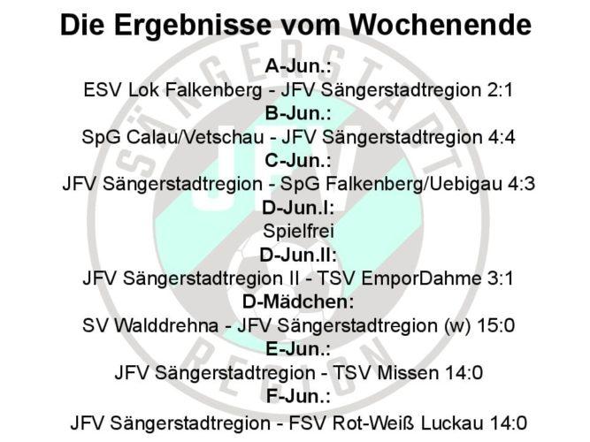 Die Ergebnisse des JFV Sängerstadtregion vom 12. – 13.09.2020