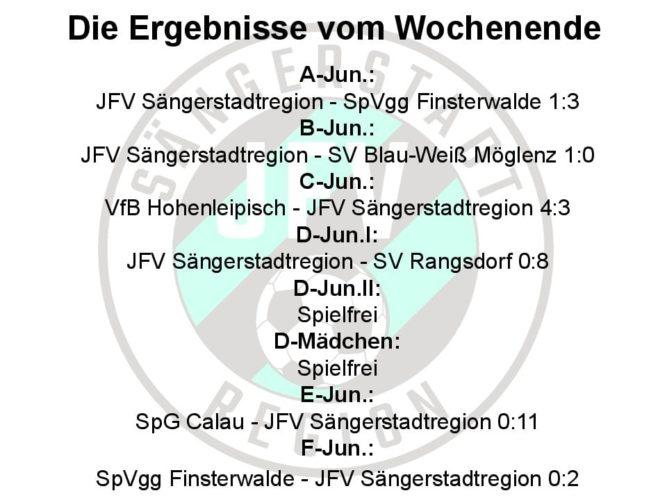 Ergebnisse des JFV Sängerstadtregion vom 19. – 20.09.2020