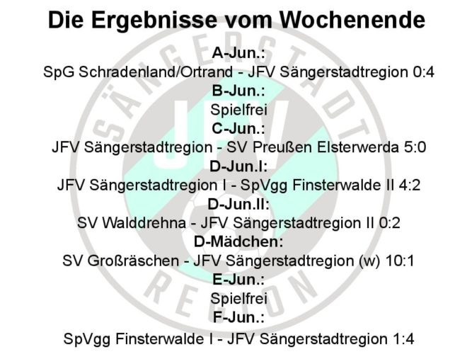 Ergebnisse der Spiele des JFV Sängerstadtregion vom 03. – 04.10.2020